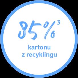 Wella Eco Trendy Radius Icon